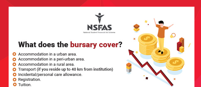 NSFAS-What-does-the-bursary-cover